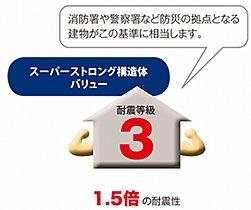 耐震等級3相当の安心住宅