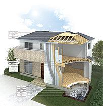 【構造パース】耐震性・耐火性・耐久性に優れた2×4構造