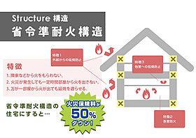 【省令準耐火構造】