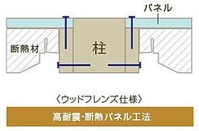 ハイドア2.4mを採用※施工例写真