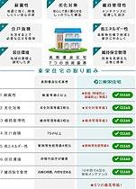 ■長期優良住宅の7つの条件■
