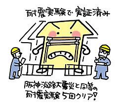 実物大の耐震実験を実施して、阪神淡路大震災と同様の地震×5回