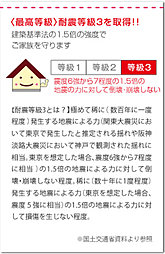 耐震等級3(最高)