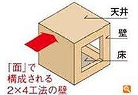 2×4工法は耐震性・気密性・断熱性に優れた安心のお家です。