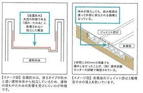 木造の特性「揺れ・たわみ」に影響されない、耐震性の高い構造