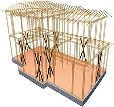 配置図例。1階部分に数基設置することで効果を発揮します。