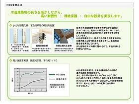 ◆高い耐震性を実現!地震対策も強化!