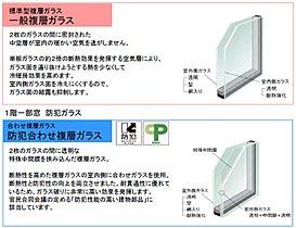 ☆全窓複層ガラス採用!室内の快適さアップ!
