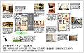 グランドヒルシリーズ ファミリータウン幕張本郷 敷地30坪~34坪 JR幕張本郷駅まで9分