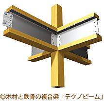 木+鉄の複合梁「テクノビーム」