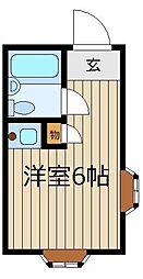 新河岸駅 2.3万円