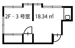 西大井駅 3.1万円