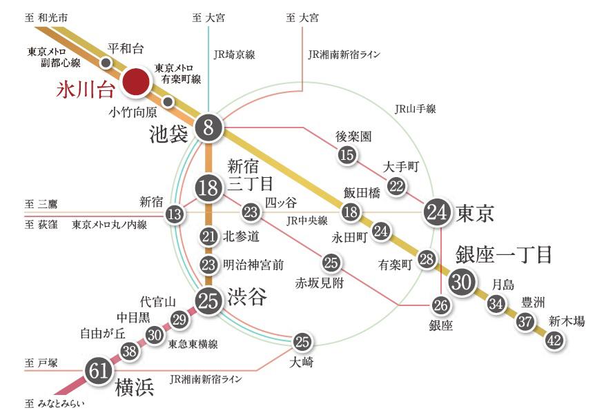 デュオヴェール氷川台:交通図
