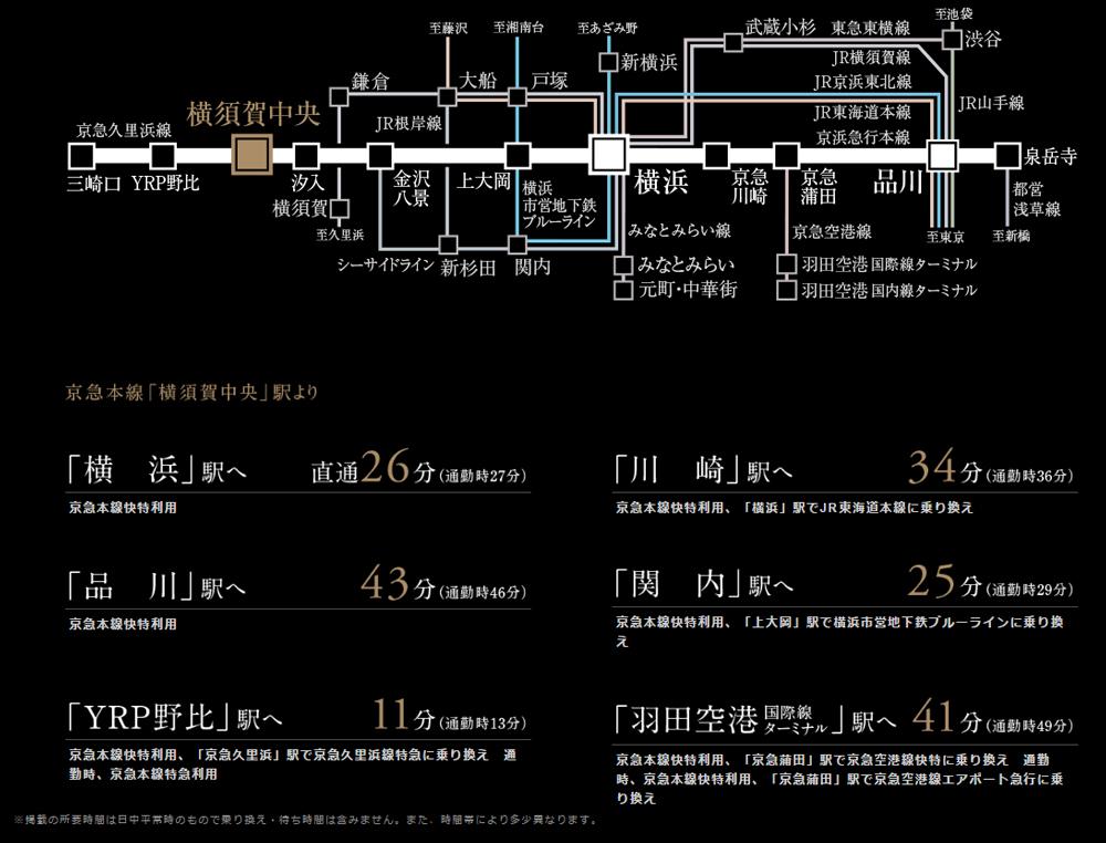クリオ横須賀中央:交通図