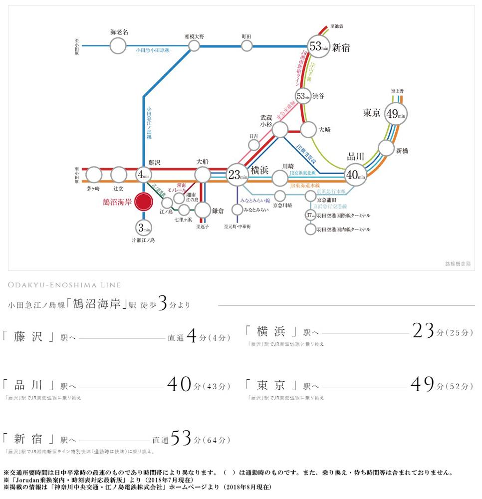 クリオ鵠沼海岸:交通図