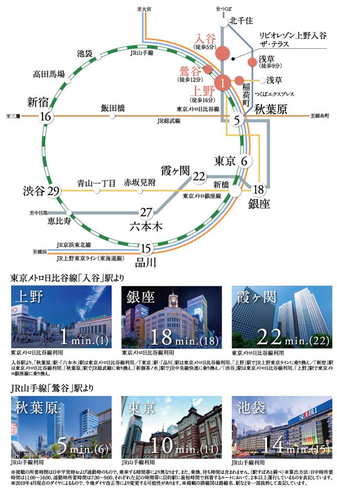 リビオレゾン上野入谷ザ・テラス:交通図