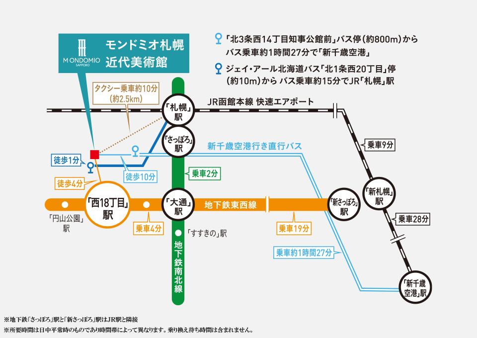 モンドミオ札幌 近代美術館:交通図