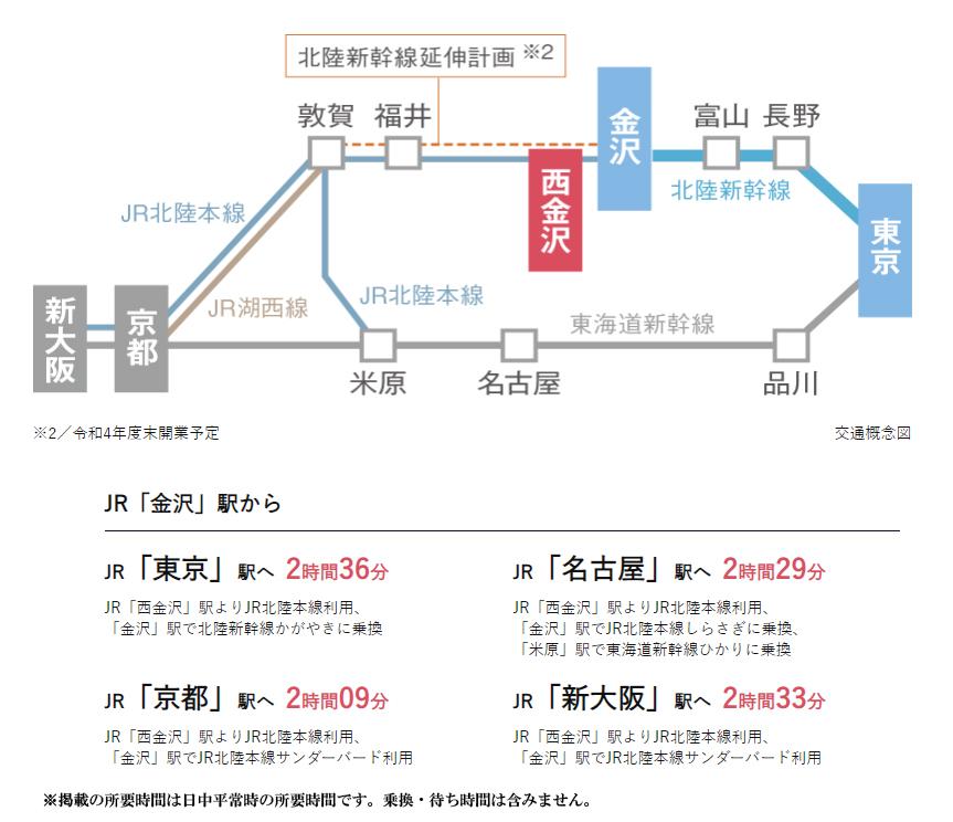プレミスト西金沢 ステーションフロント:交通図