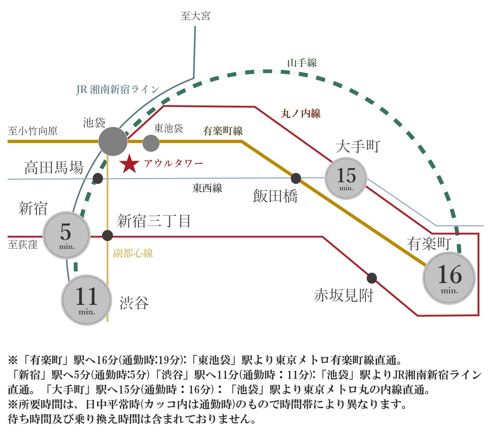 アウルタワー:交通図