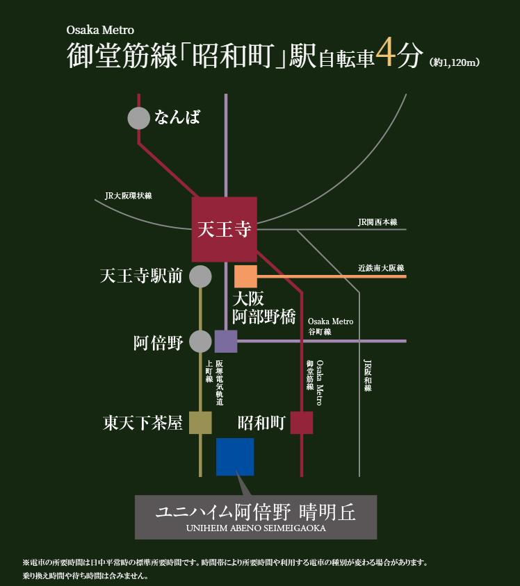 ユニハイム阿倍野 晴明丘:交通図
