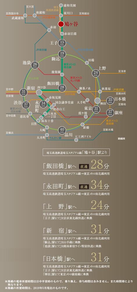ウィルローズ鳩ヶ谷エディオ:交通図