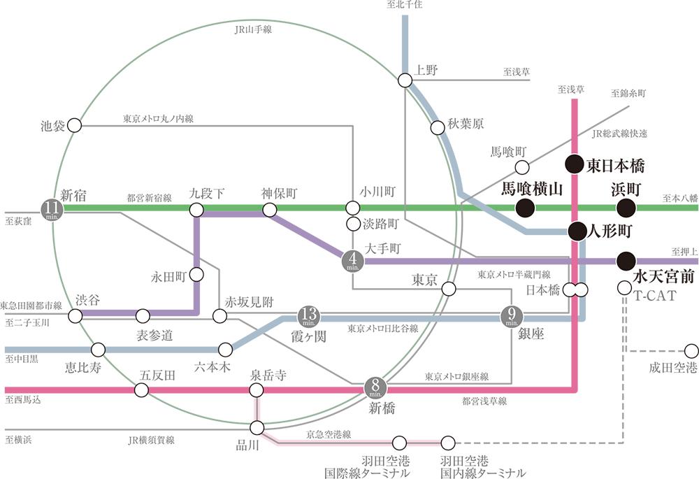 ウィルローズ日本橋浜町公園:交通図