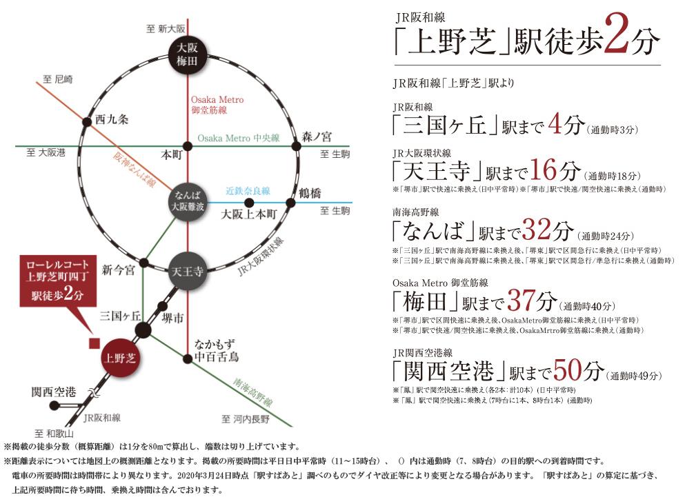 ローレルコート上野芝町四丁:交通図