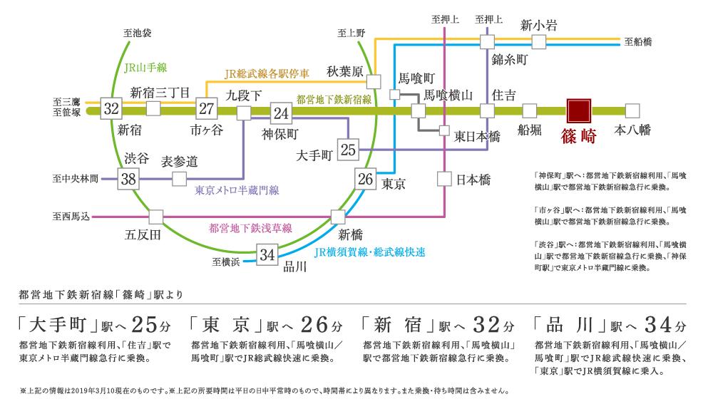 ルピアコート篠崎:交通図