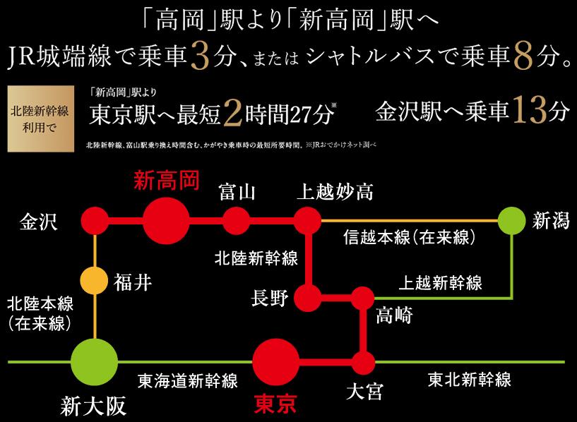 プレミア〈高岡駅前〉レジデンス:交通図
