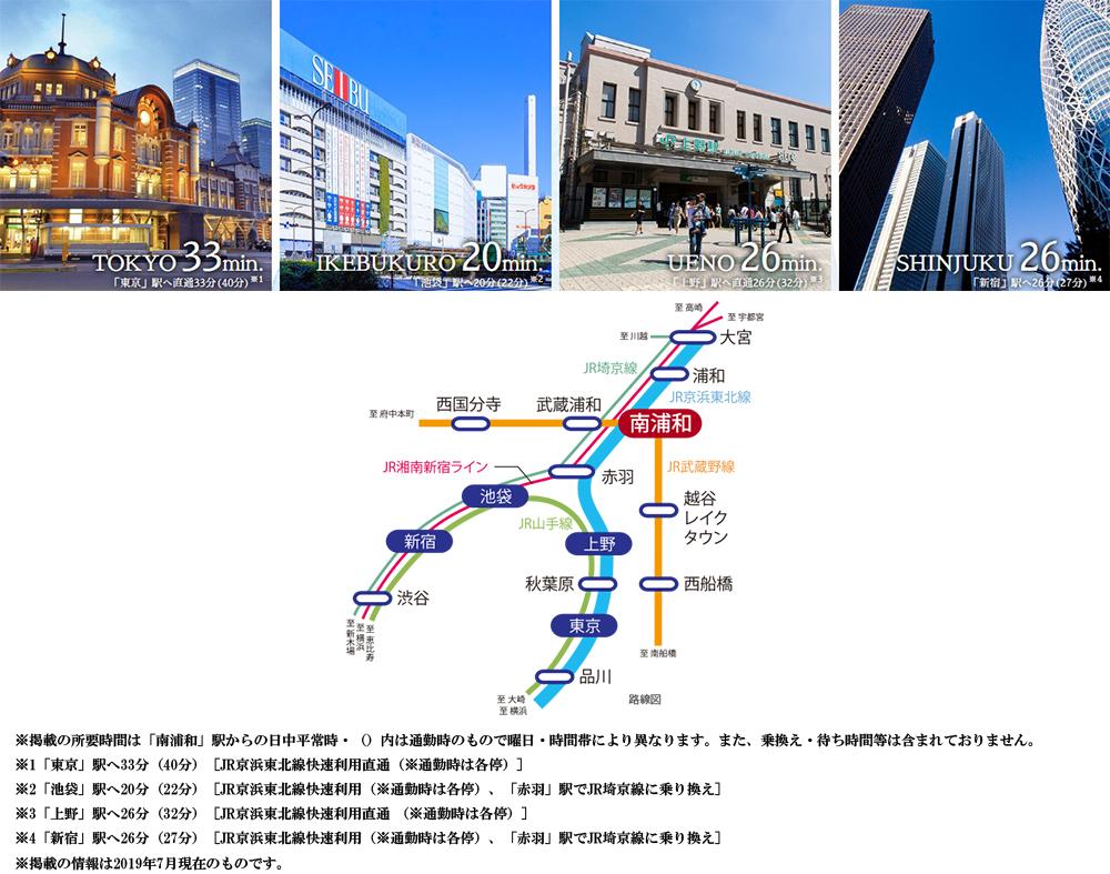 ガーラ・レジデンス南浦和:交通図