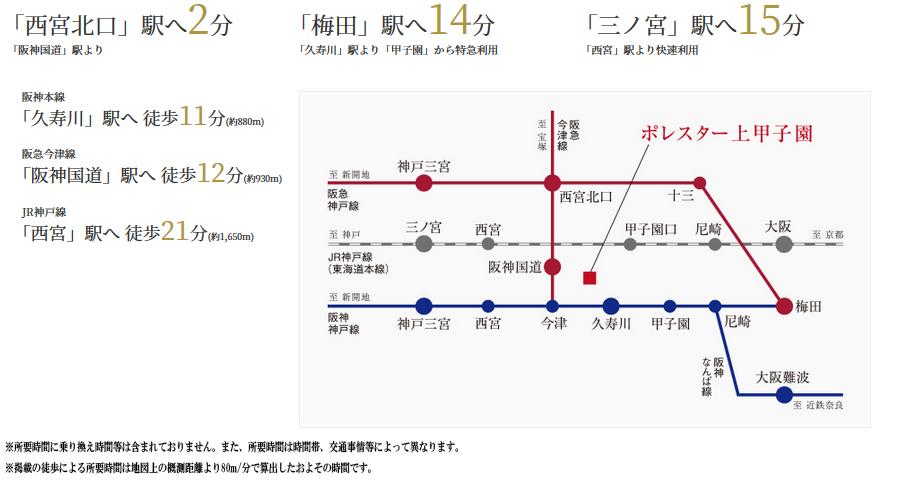 ポレスター上甲子園:交通図