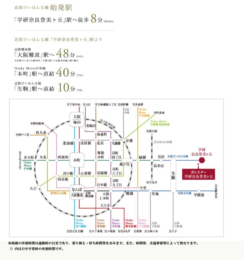 ポレスター学研奈良登美ヶ丘:交通図