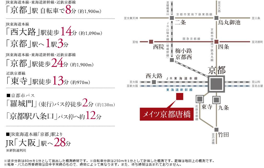 メイツ京都唐橋:交通図