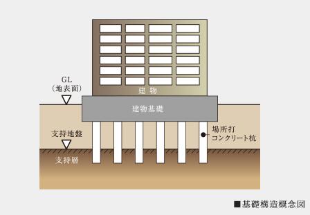 ロイヤルシーズン池田山 6階 2LDK[ ]品 …