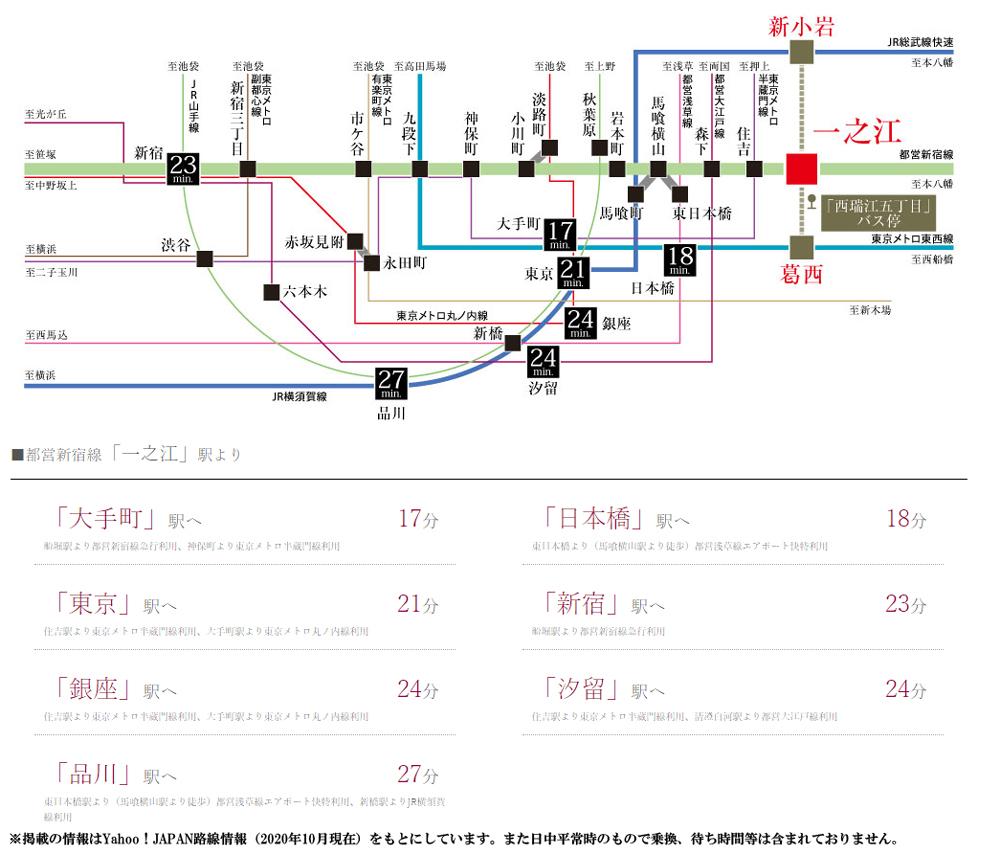 ブリシア一之江:交通図