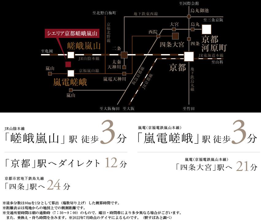 シエリア京都嵯峨嵐山:交通図