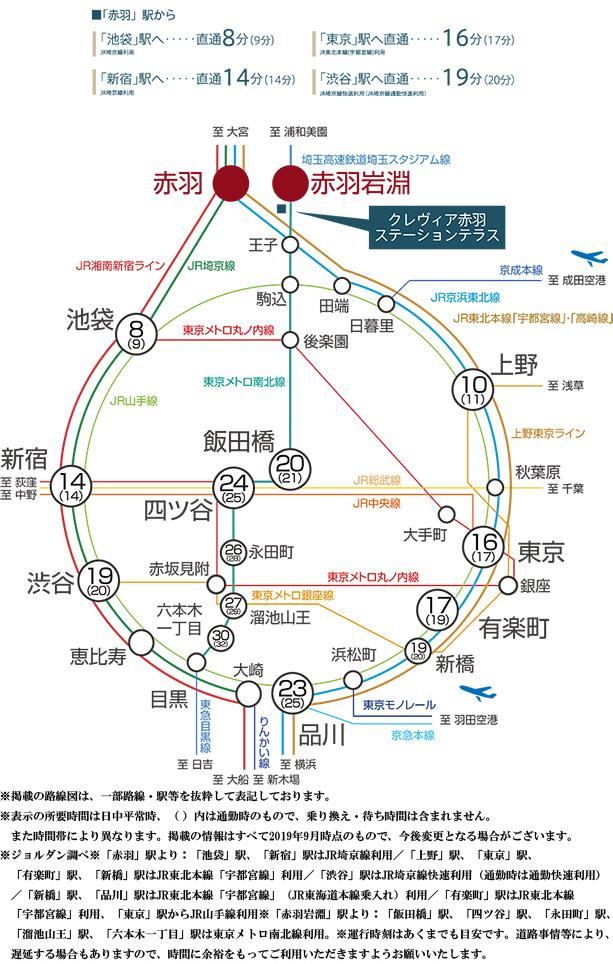 クレヴィア赤羽ステーションテラス:交通図