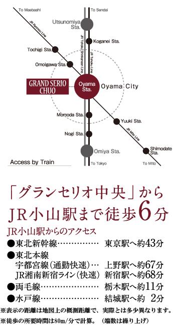 グランセリオ中央:交通図