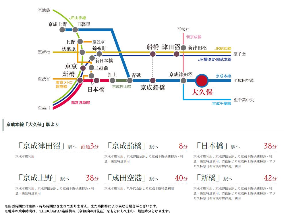 ウォームライトレジデンス:交通図