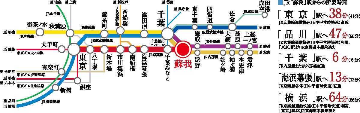 ウィザースレジデンス蘇我:交通図