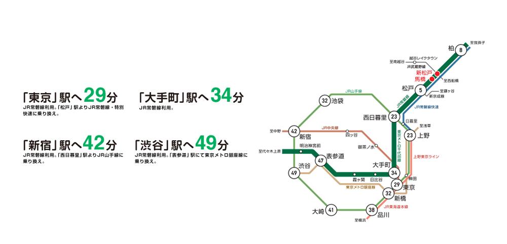 リノア新松戸:交通図