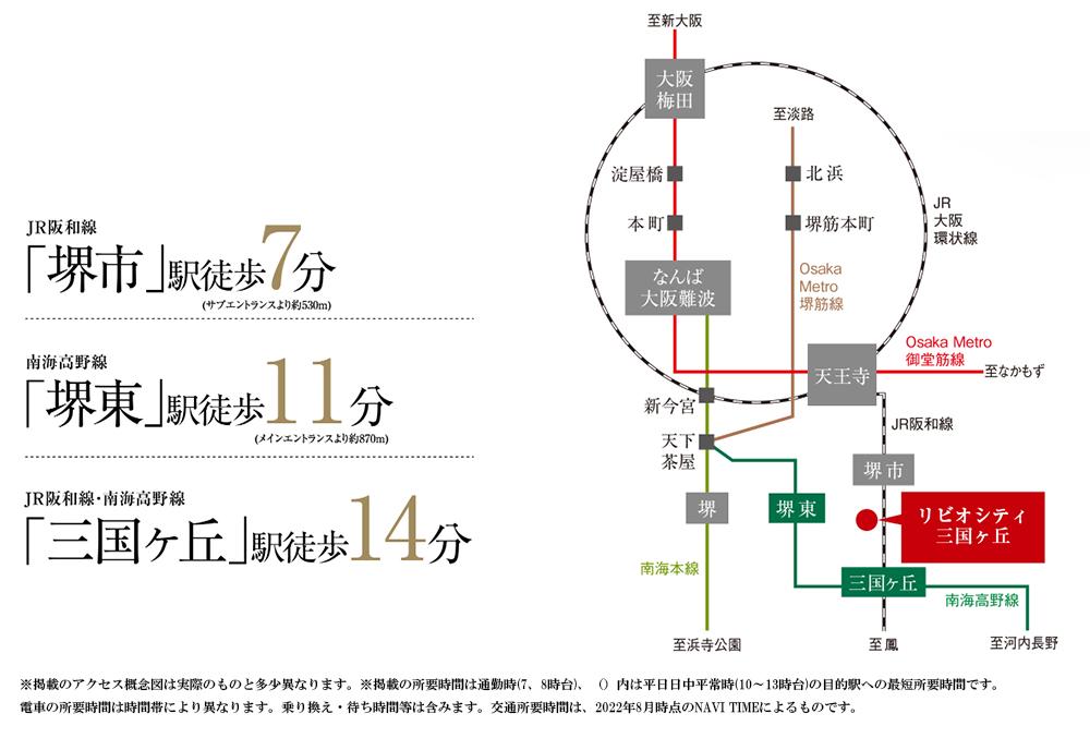 リビオシティ三国ヶ丘:交通図