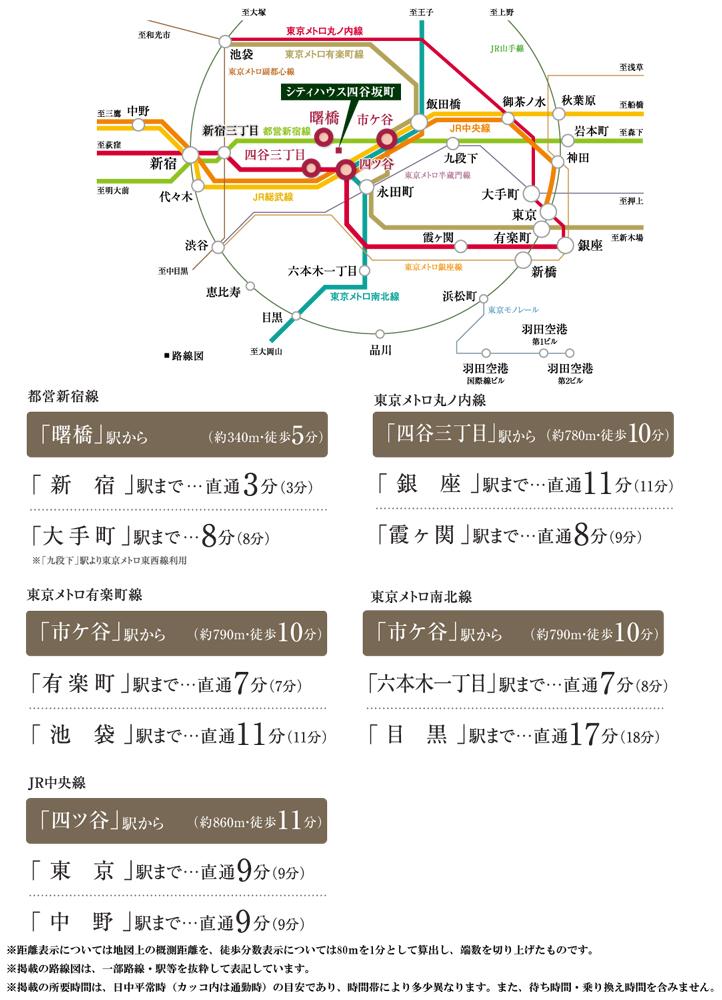 シティハウス四谷坂町:交通図
