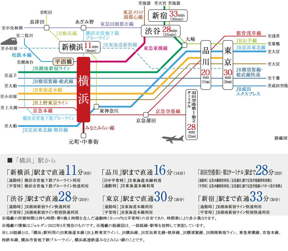 シティテラス横浜:交通図