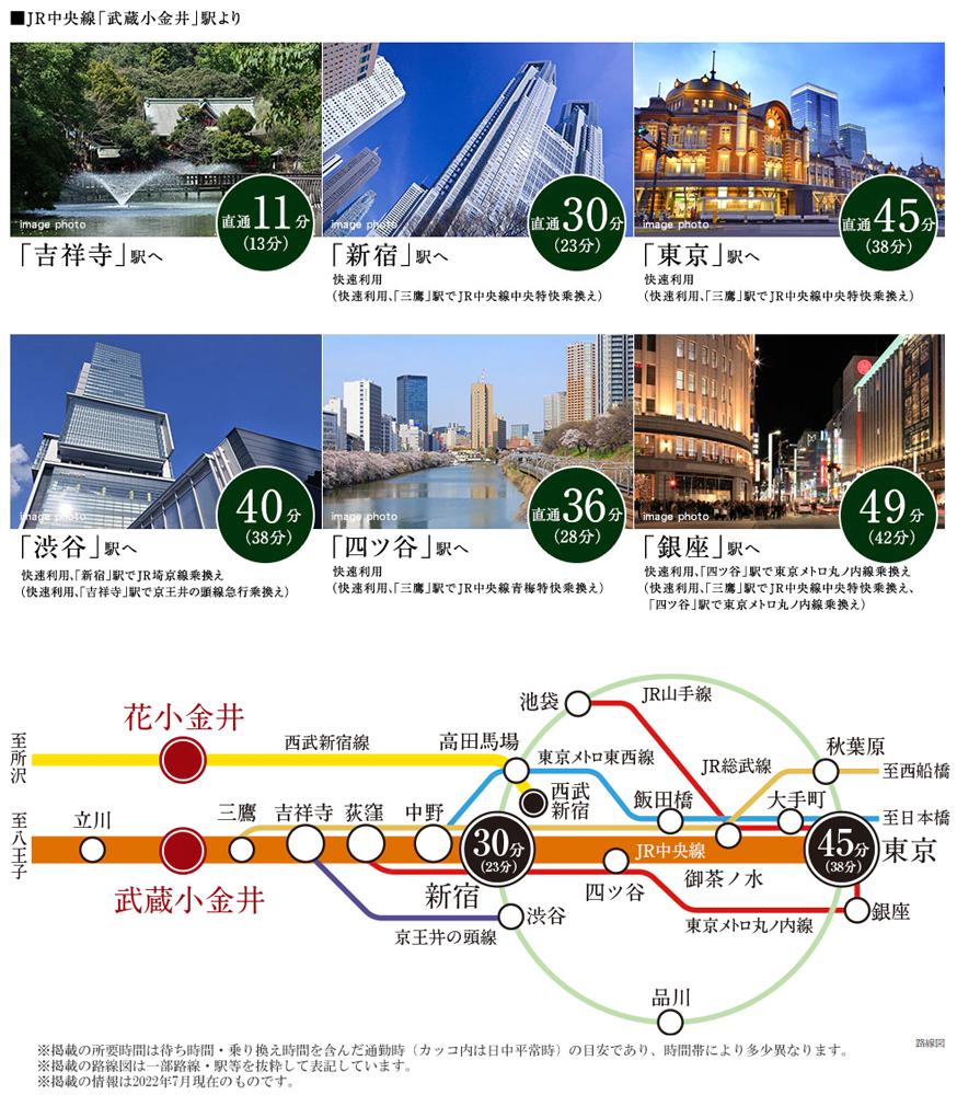 シティハウス小金井公園:交通図