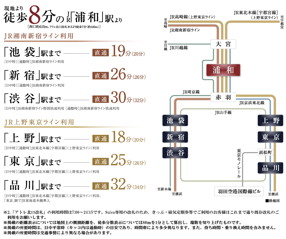ガーデンハウス浦和仲町:交通図