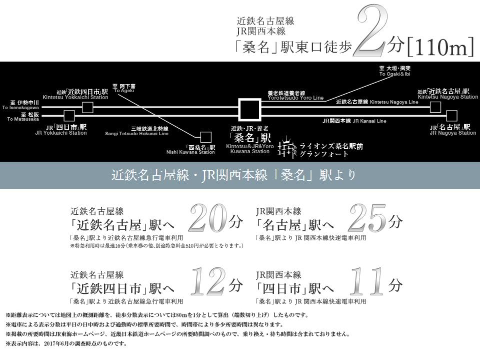 ライオンズ桑名駅前グランフォート:交通図