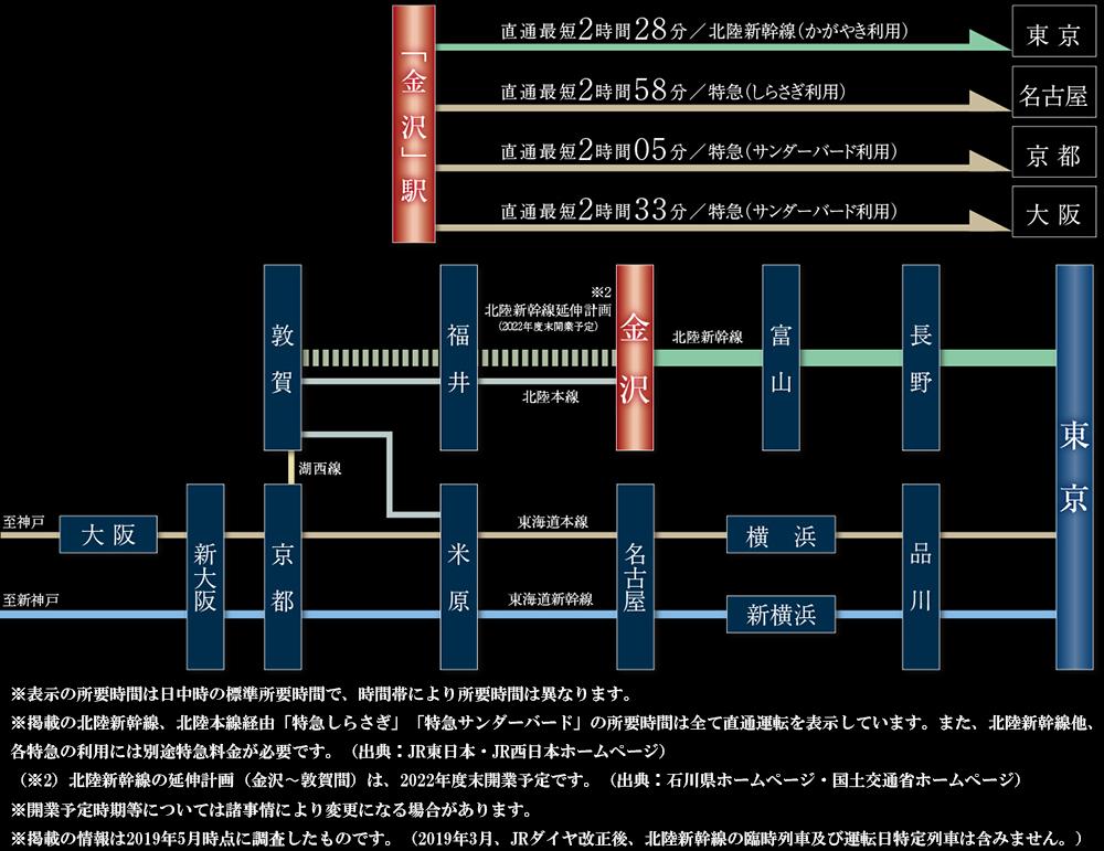ライオンズ金沢武蔵:交通図
