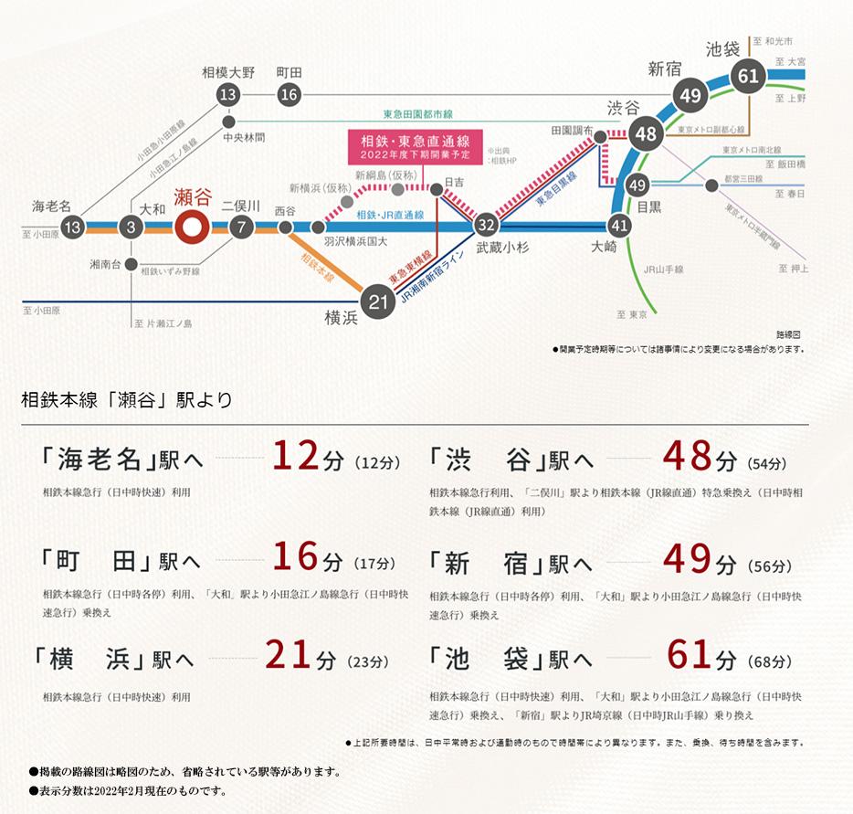 ライオンズ横濱瀬谷ステーションスクエア:交通図