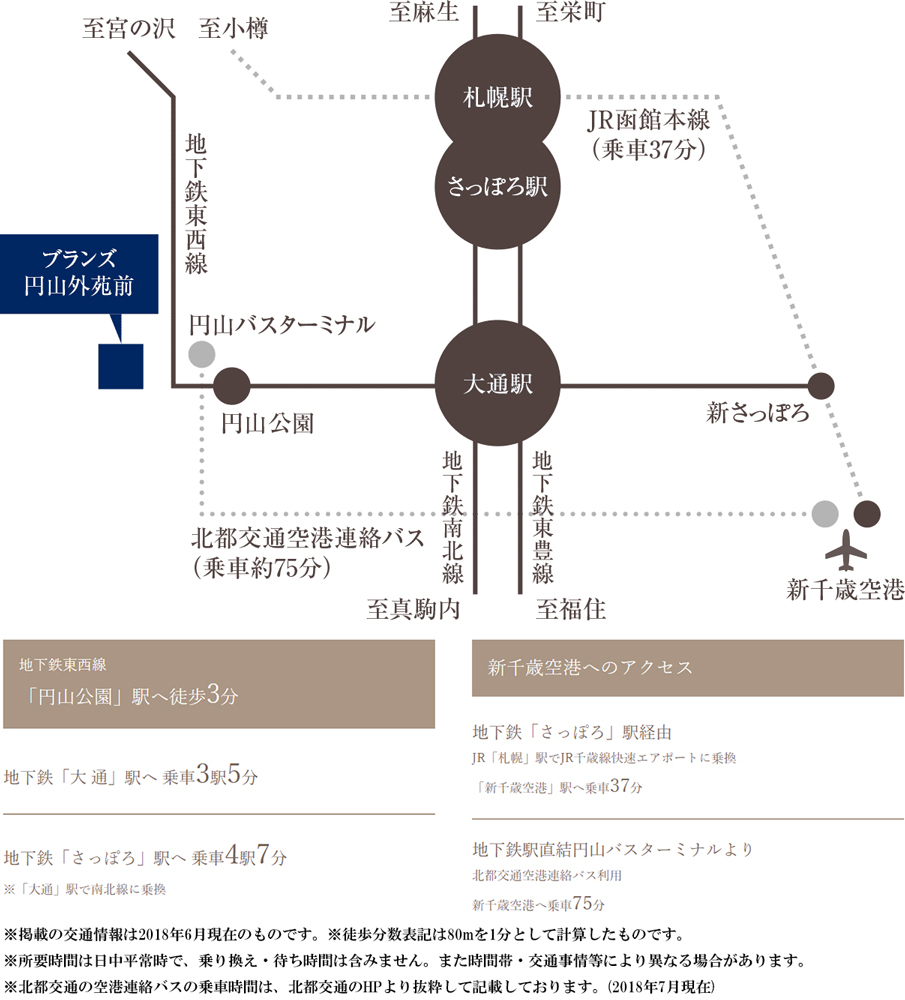 ブランズ円山外苑前:交通図